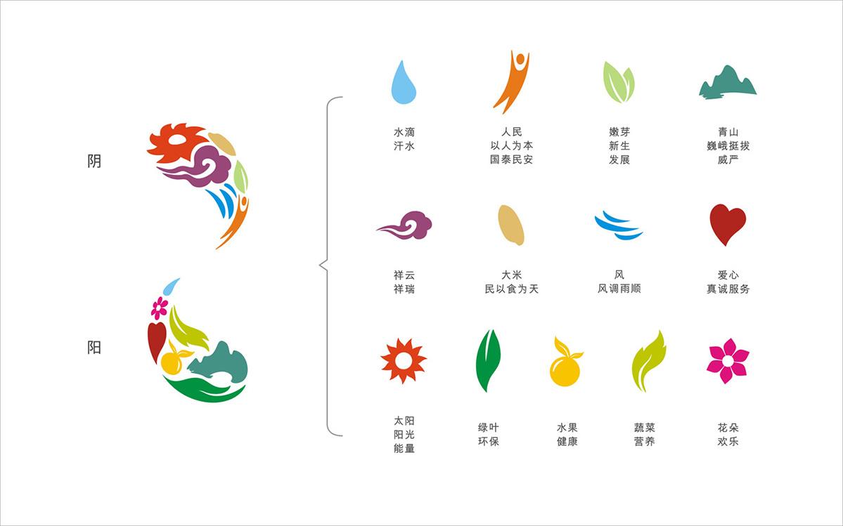 丰顺四季品牌设计 现代农业 高新技术企业